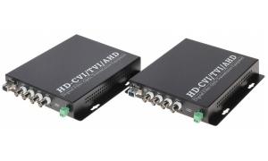 OVH-4D/SC - Światłowodowy konwerter wideo