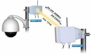 Zestaw telemetryczny 3-D RTR05/T-eco